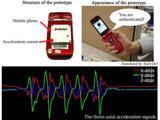 Разрабатывается новая система биометрической защиты для мобильных телефонов