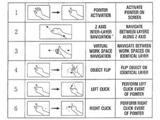 Компанія Samsung запатентувала систему візуального розпізнавання жестів