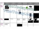 В роадмапе T-Mobile замечены два новых Android-коммуникатора компании Samsung