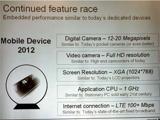 Компанія Sony Ericsson про характеристики телефонів в 2012 році